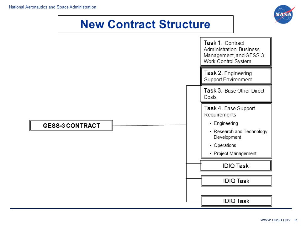 New Contract Structure