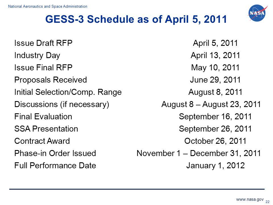 GESS-3 Schedule as of April 5, 2011