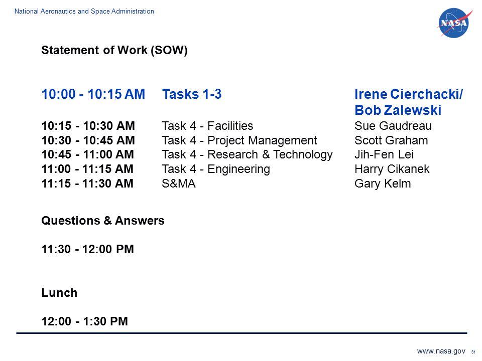 10:00 - 10:15 AM Tasks 1-3 Irene Cierchacki/ Bob Zalewski