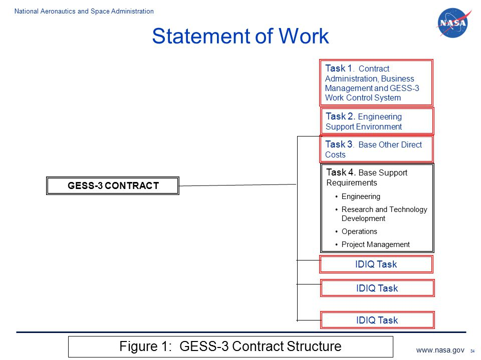Figure 1: GESS-3 Contract Structure