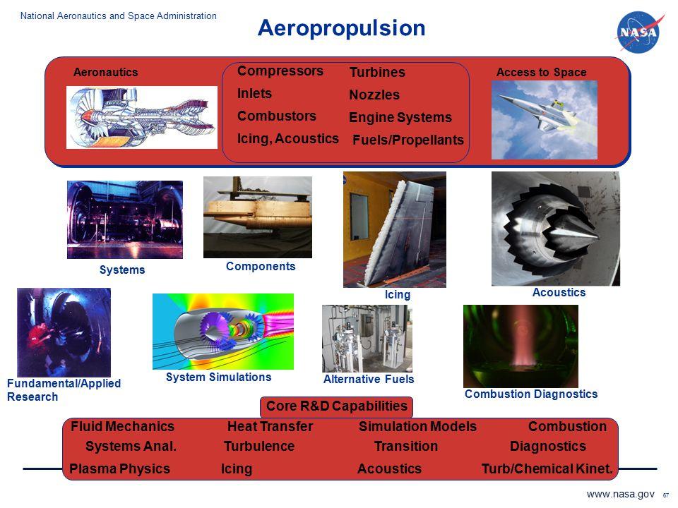 Aeropropulsion Compressors Turbines Inlets Nozzles Combustors