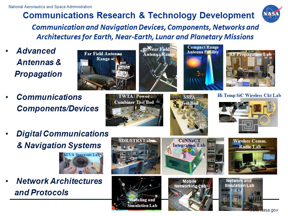 Communications Research & Technology Development