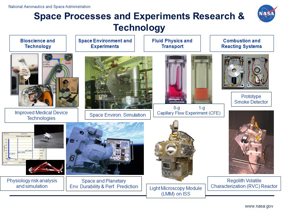 Space Processes and Experiments Research & Technology