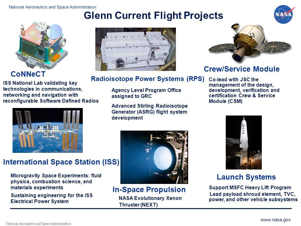 Glenn Current Flight Projects