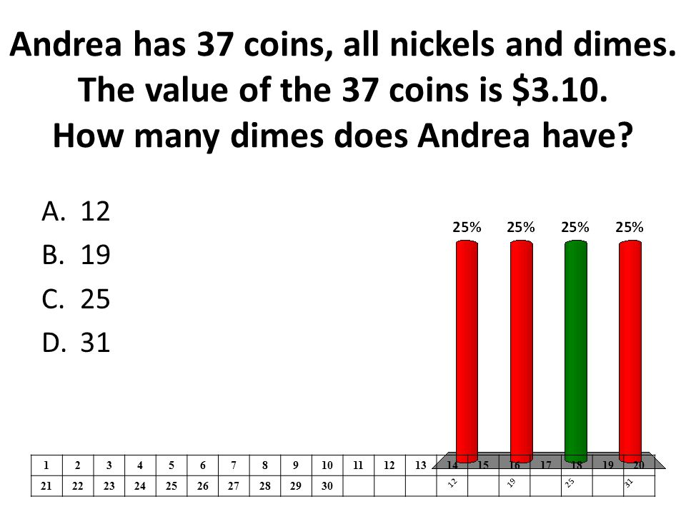 Andrea has 37 coins, all nickels and dimes