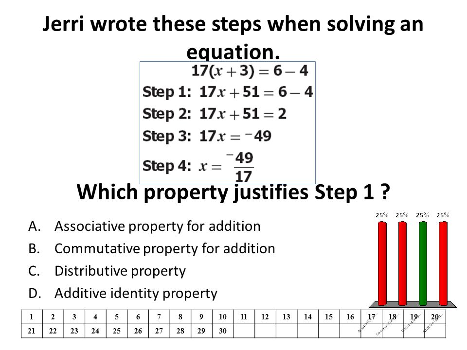 Jerri wrote these steps when solving an equation