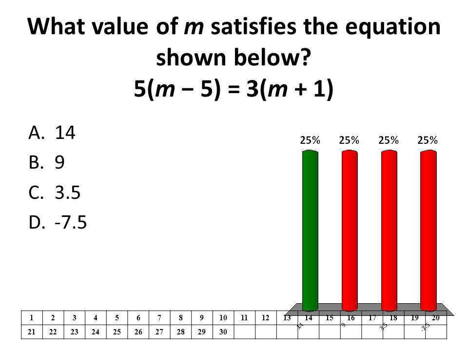 What value of m satisfies the equation shown below 5(m − 5) = 3(m + 1)