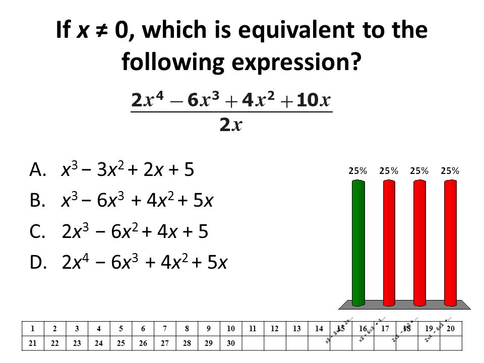 If x ≠ 0, which is equivalent to the following expression