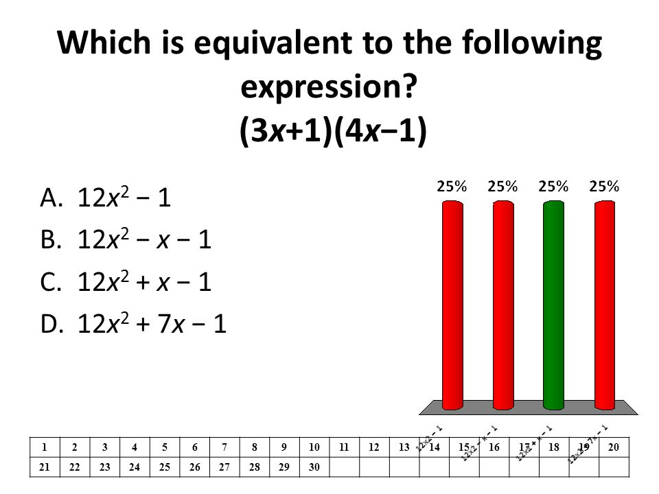 Which is equivalent to the following expression (3x+1)(4x−1)