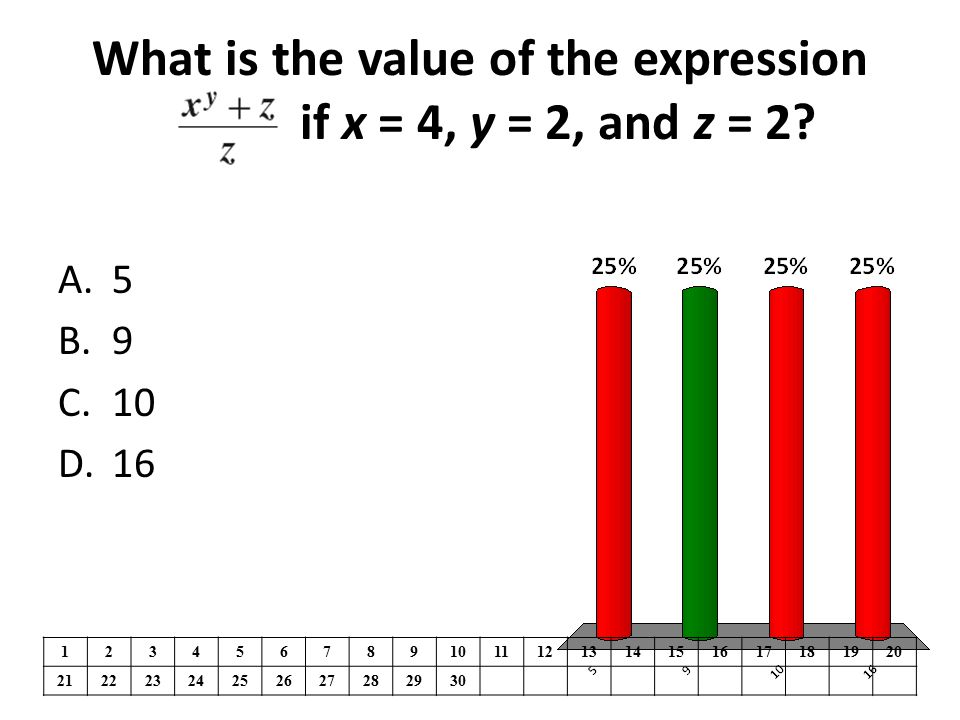 What is the value of the expression if x = 4, y = 2, and z = 2