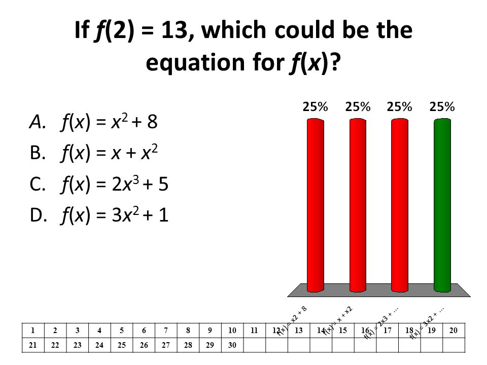 If f(2) = 13, which could be the equation for f(x)