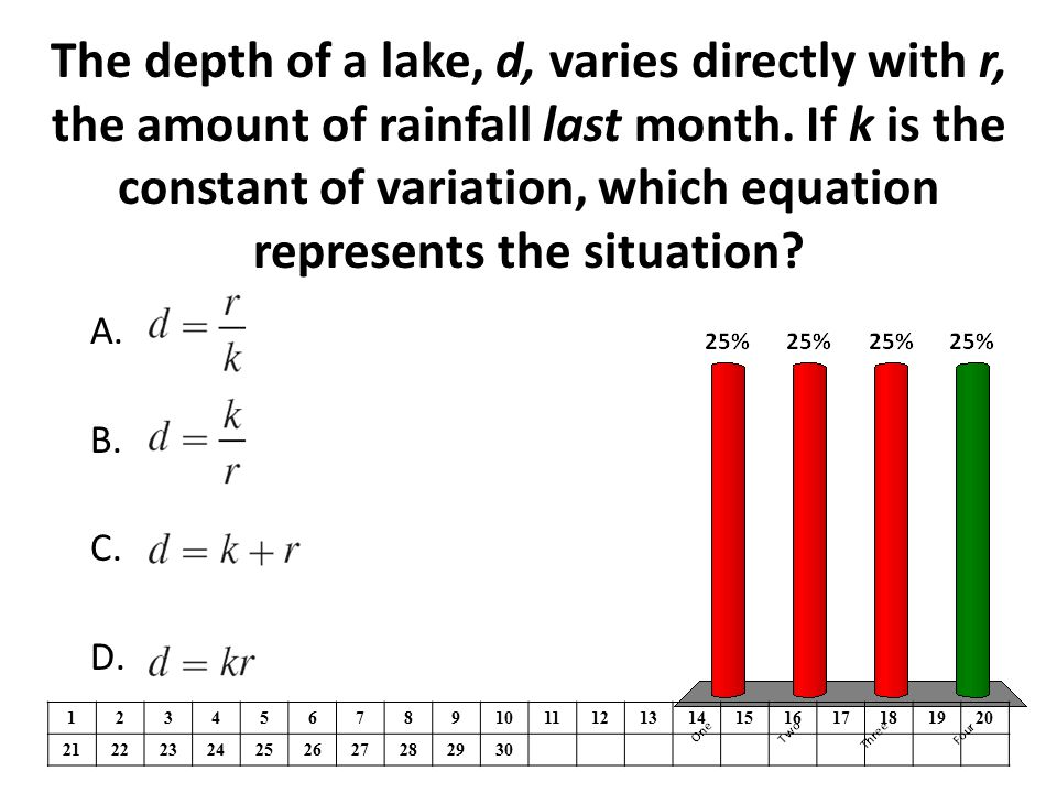 The depth of a lake, d, varies directly with r, the amount of rainfall last month. If k is the constant of variation, which equation represents the situation