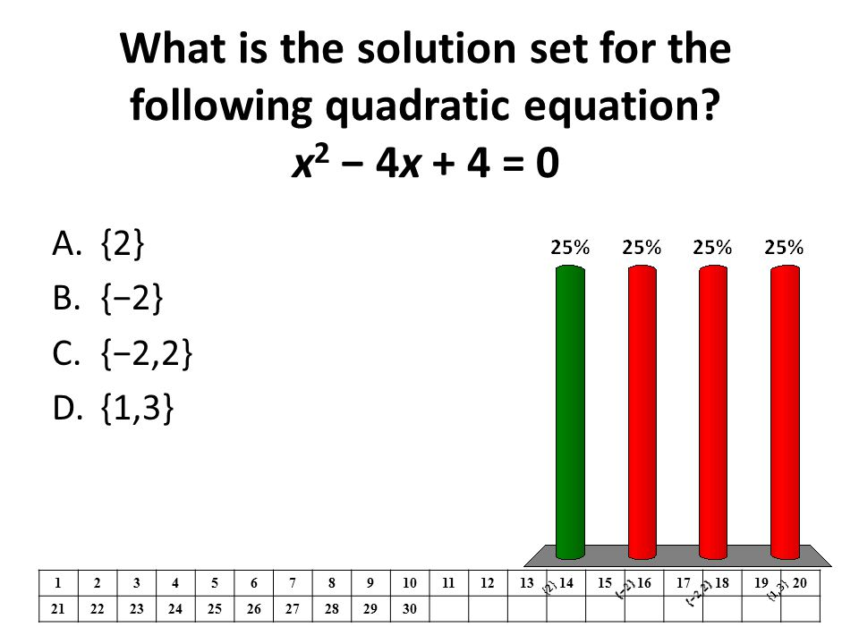 What is the solution set for the following quadratic equation