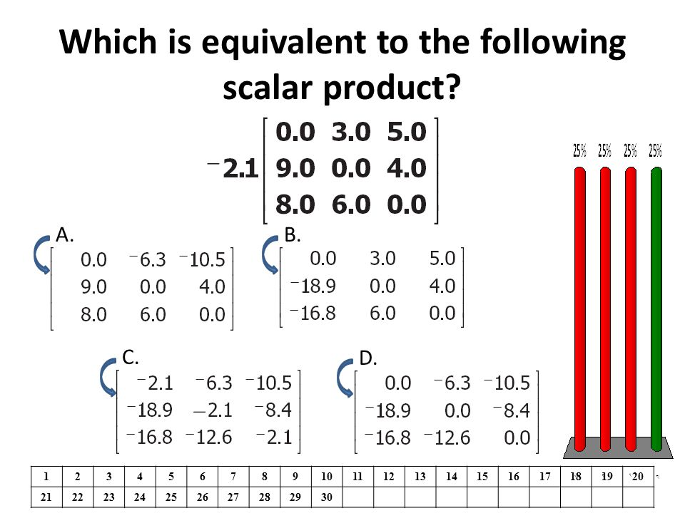 Which is equivalent to the following scalar product