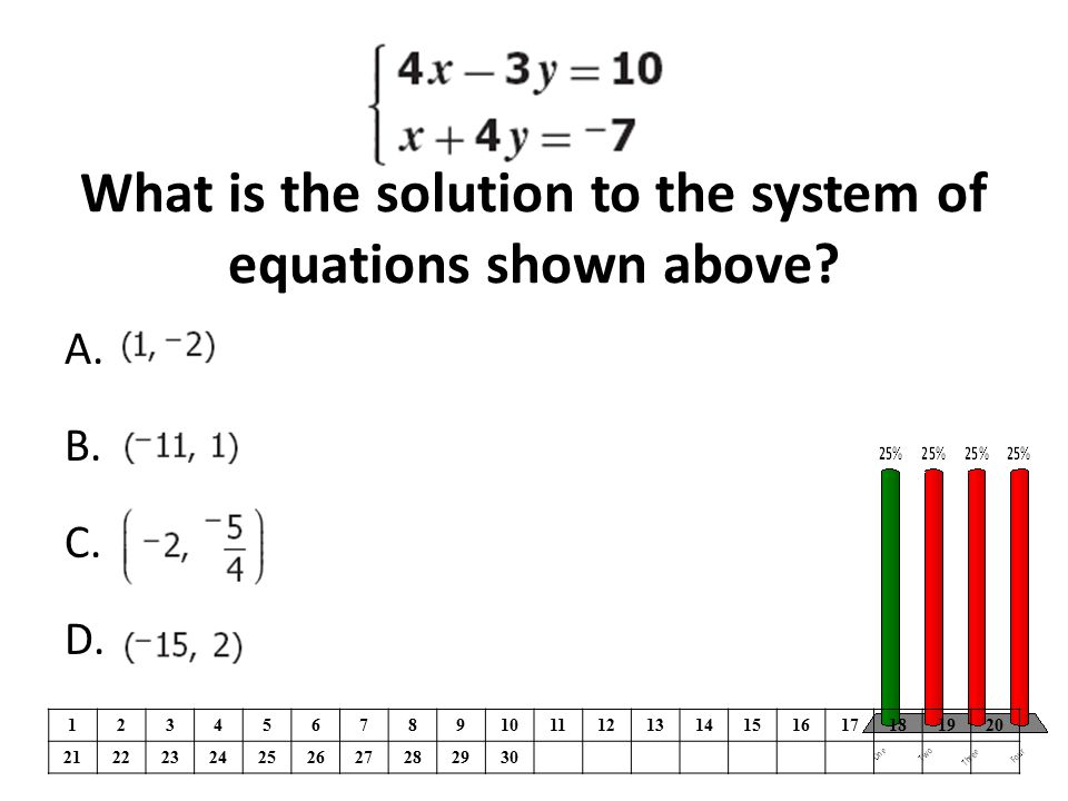 What is the solution to the system of equations shown above