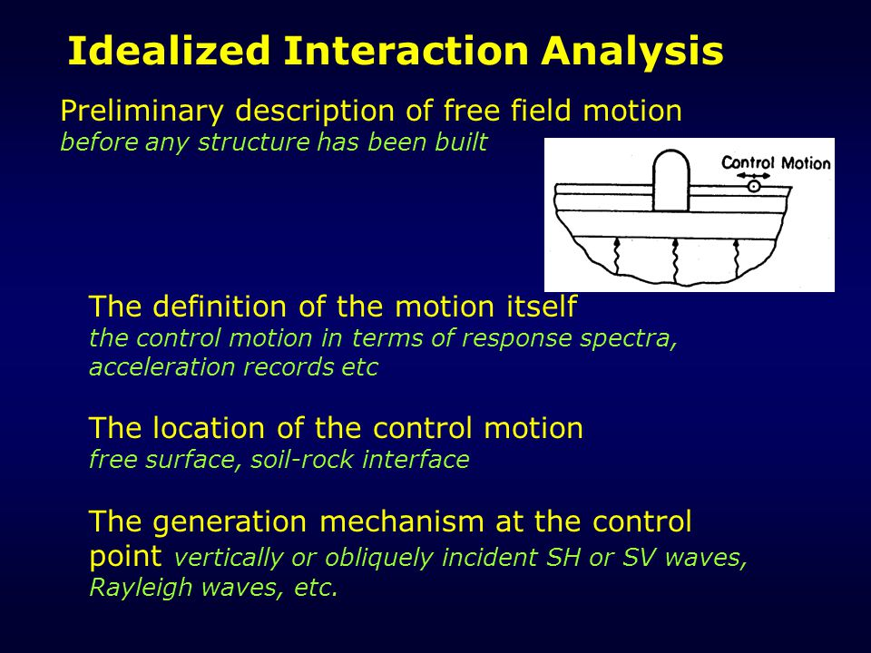 Idealized Interaction Analysis