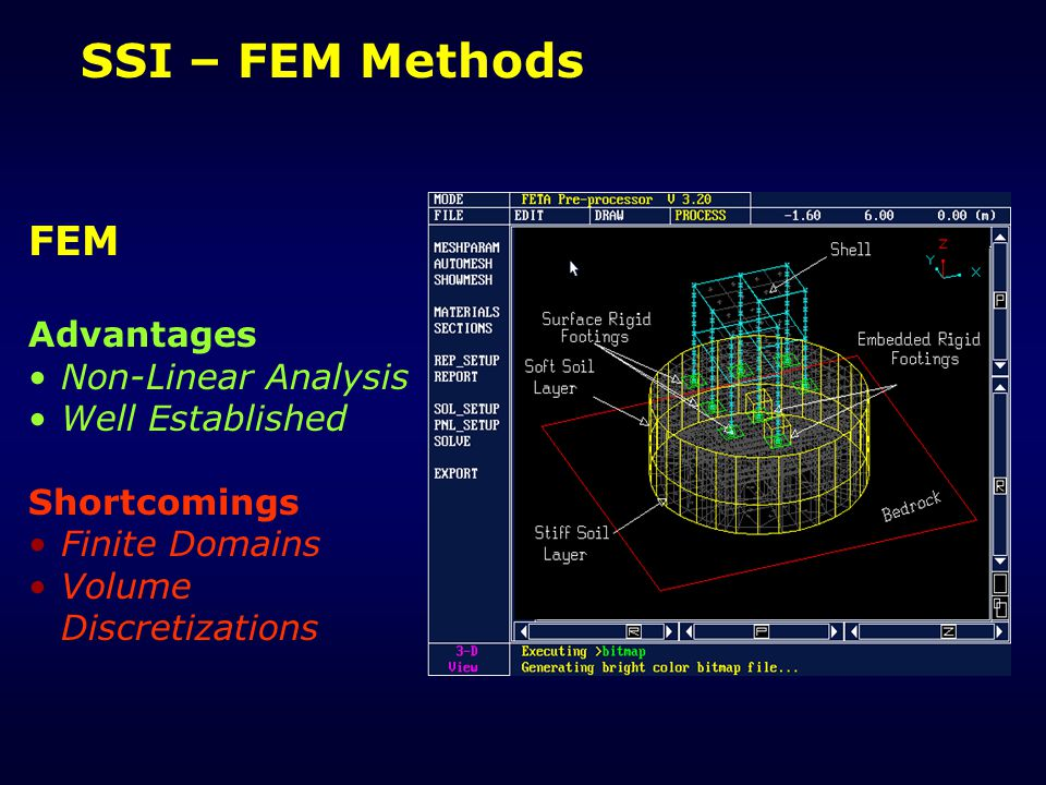 SSI – FEM Methods FEM Advantages Non-Linear Analysis Well Established