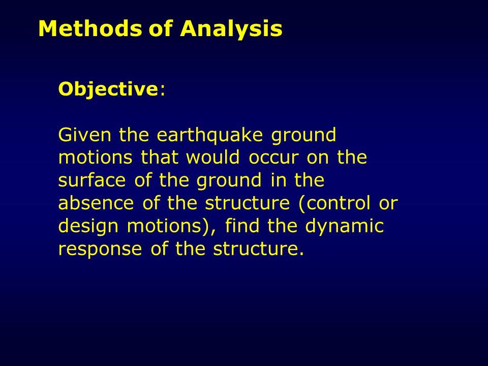 Methods of Analysis Objective: