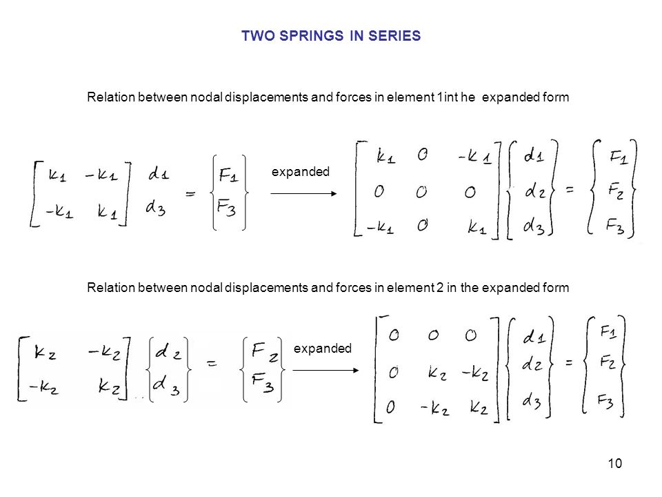 TWO SPRINGS IN SERIES Relation between nodal displacements and forces in element 1int he expanded form.