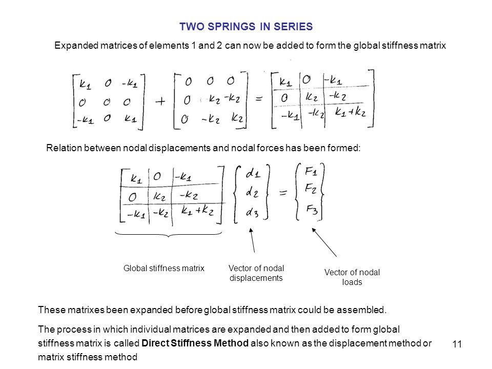 TWO SPRINGS IN SERIES Expanded matrices of elements 1 and 2 can now be added to form the global stiffness matrix.