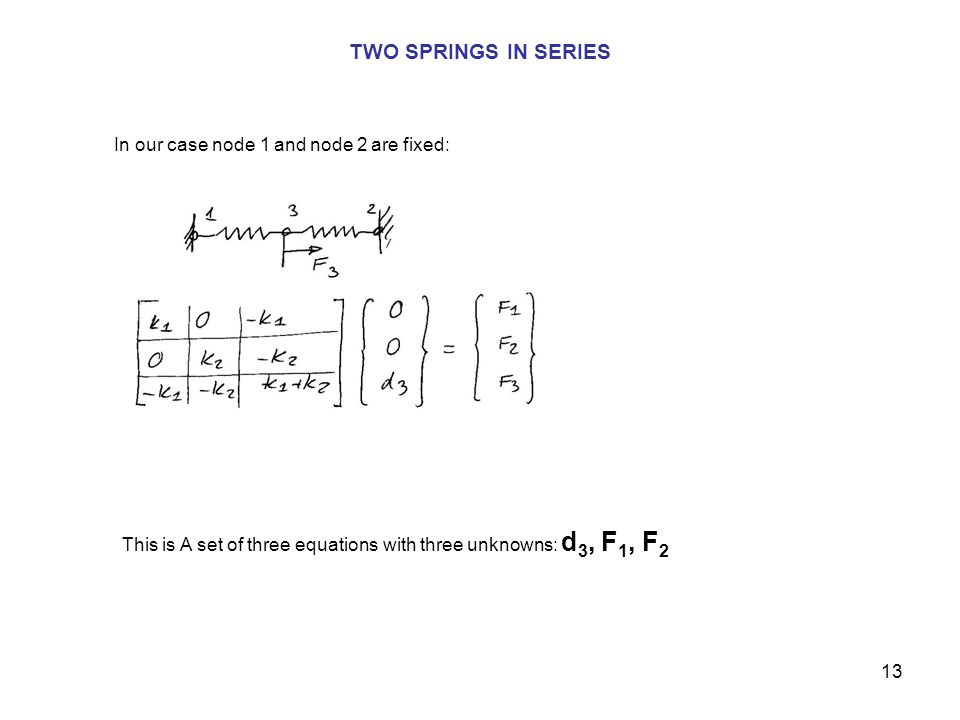 TWO SPRINGS IN SERIES In our case node 1 and node 2 are fixed: