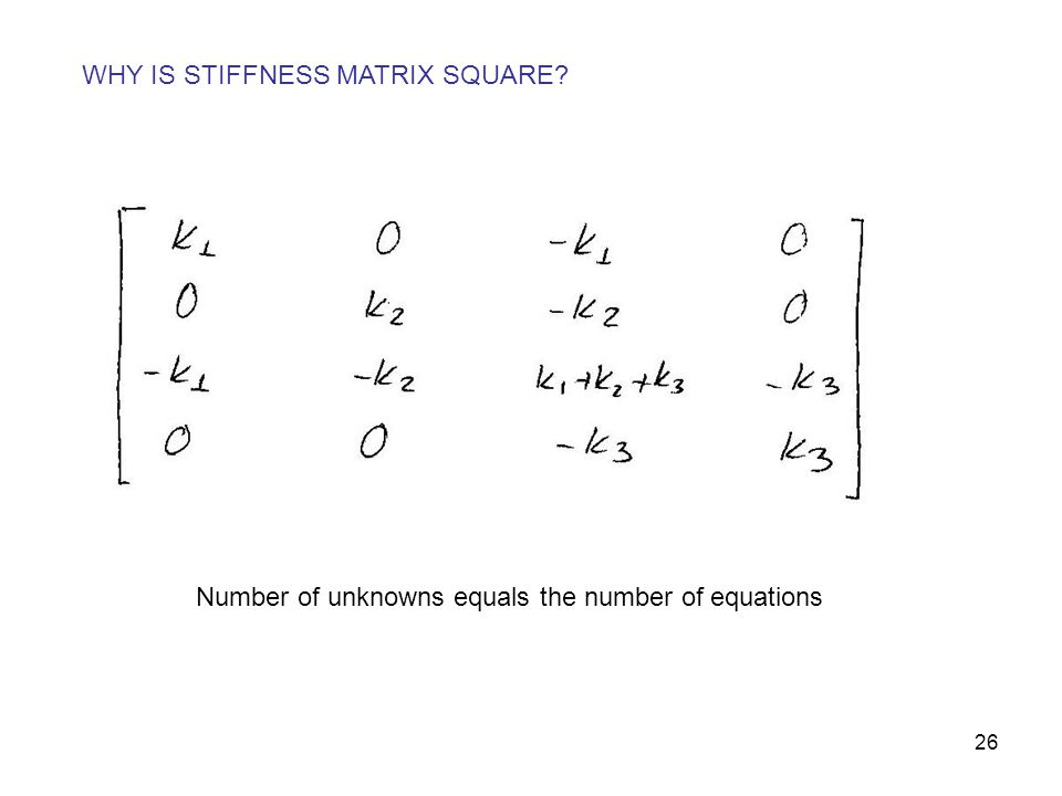 Number of unknowns equals the number of equations