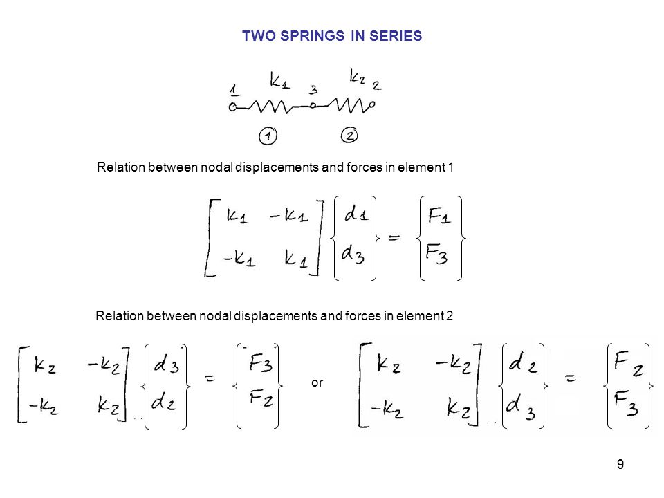 TWO SPRINGS IN SERIES Relation between nodal displacements and forces in element 1. Relation between nodal displacements and forces in element 2.