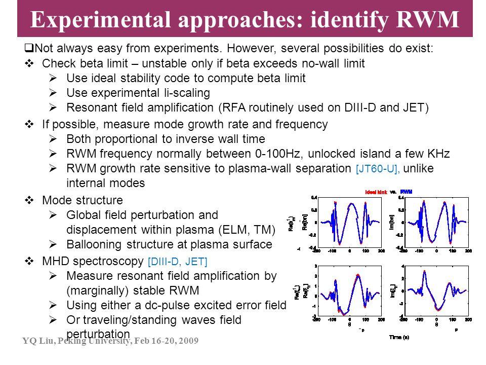 Experimental approaches: identify RWM