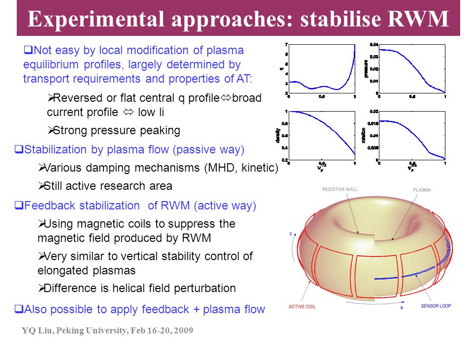 Experimental approaches: stabilise RWM