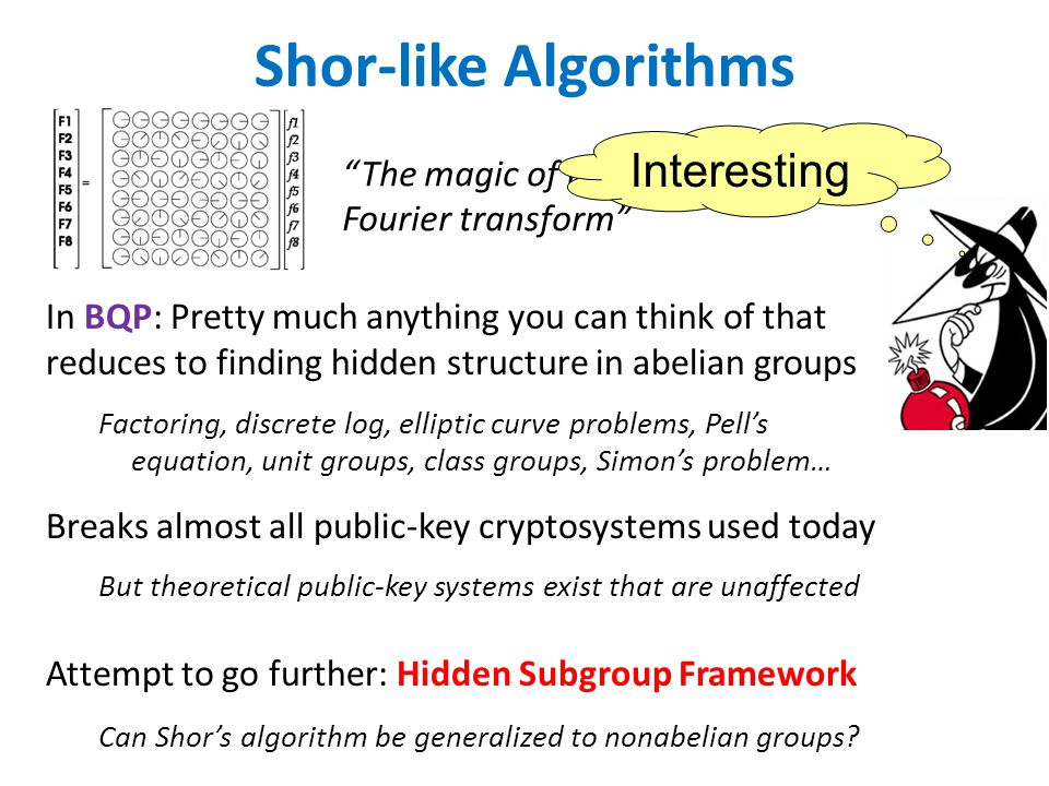 Shor-like Algorithms Interesting The magic of the Fourier transform