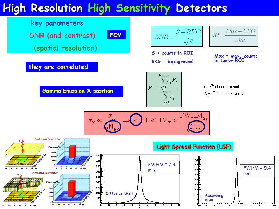 High Resolution High Sensitivity Detectors