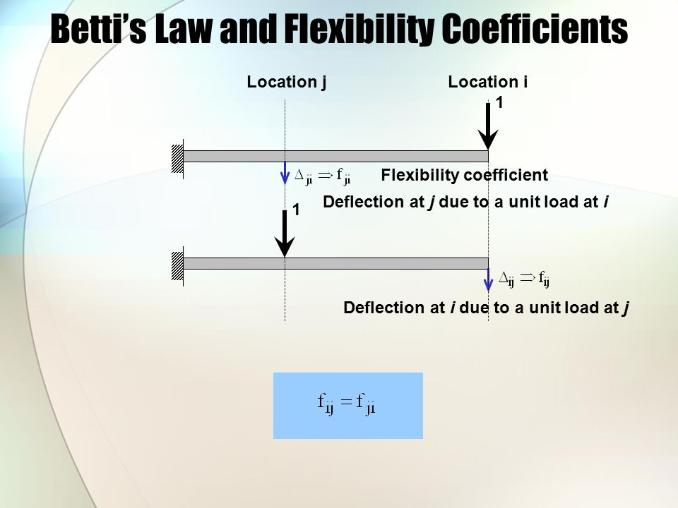 Betti's Law and Flexibility Coefficients