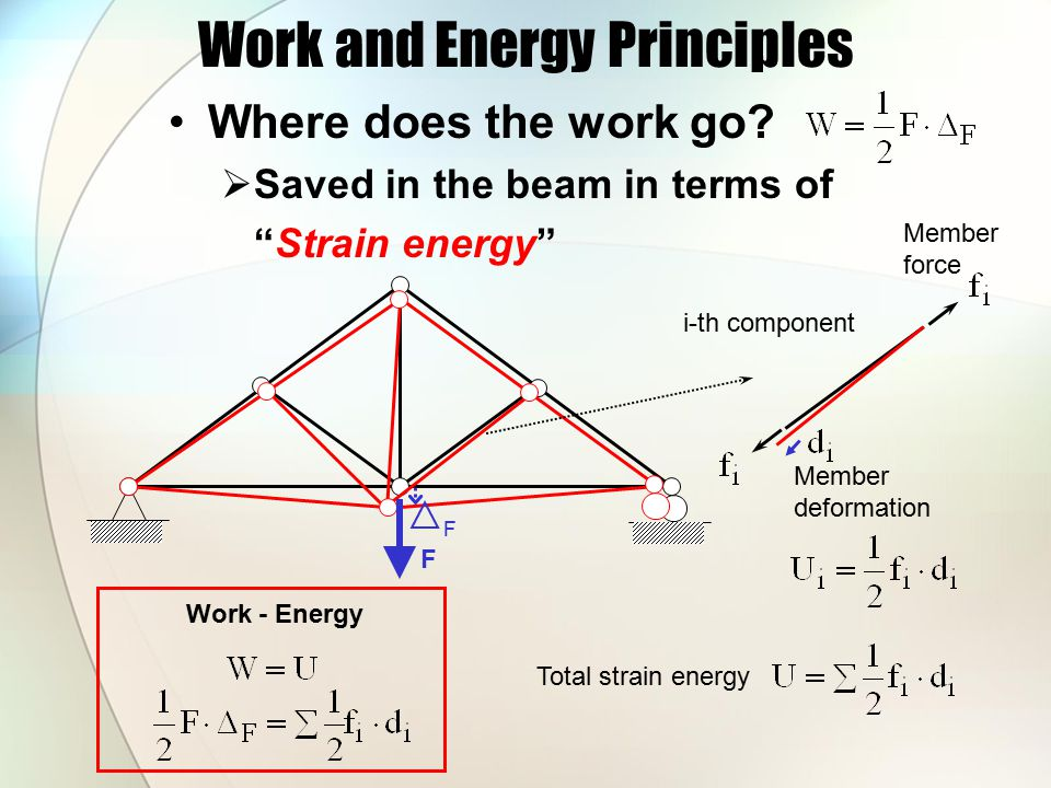 Work and Energy Principles