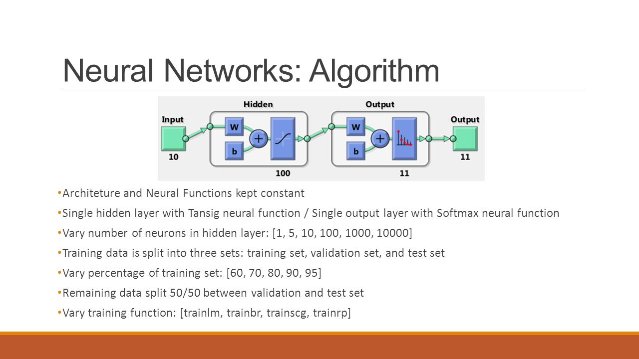 Neural Networks: Algorithm