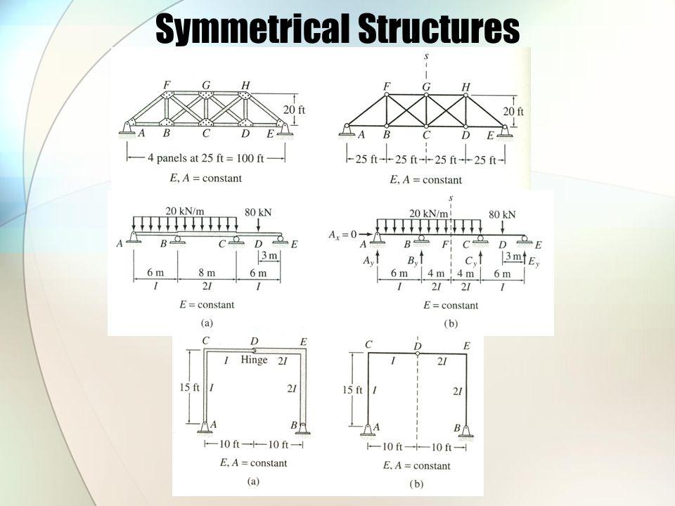 Symmetrical Structures