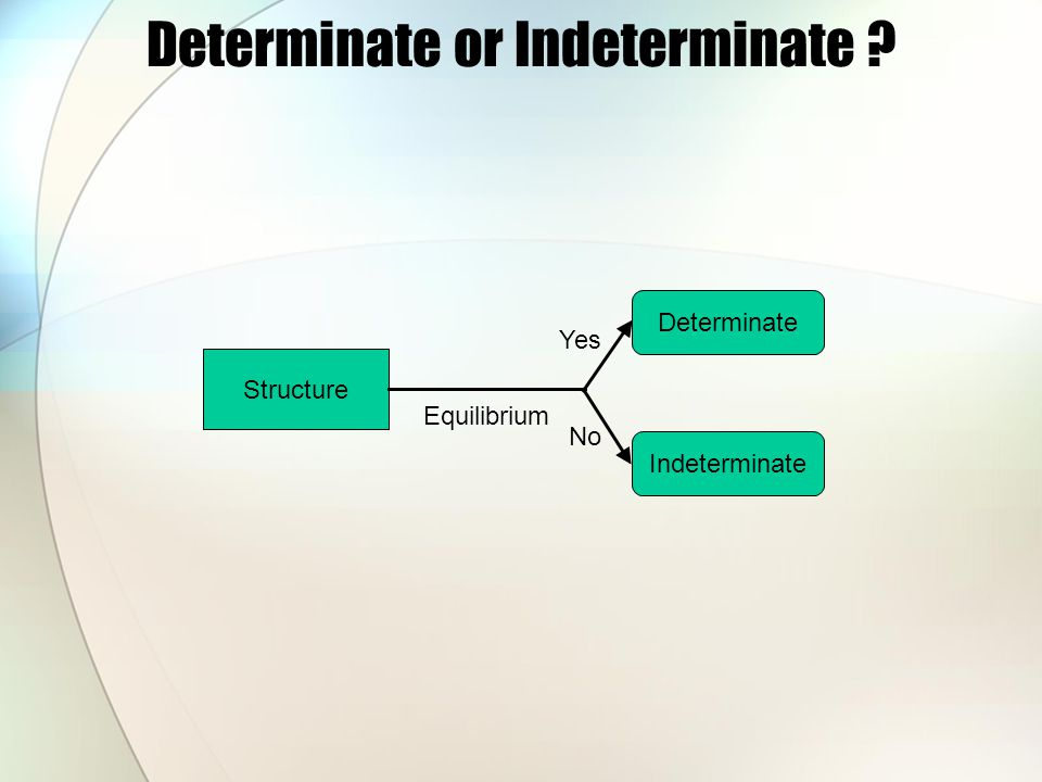Determinate or Indeterminate