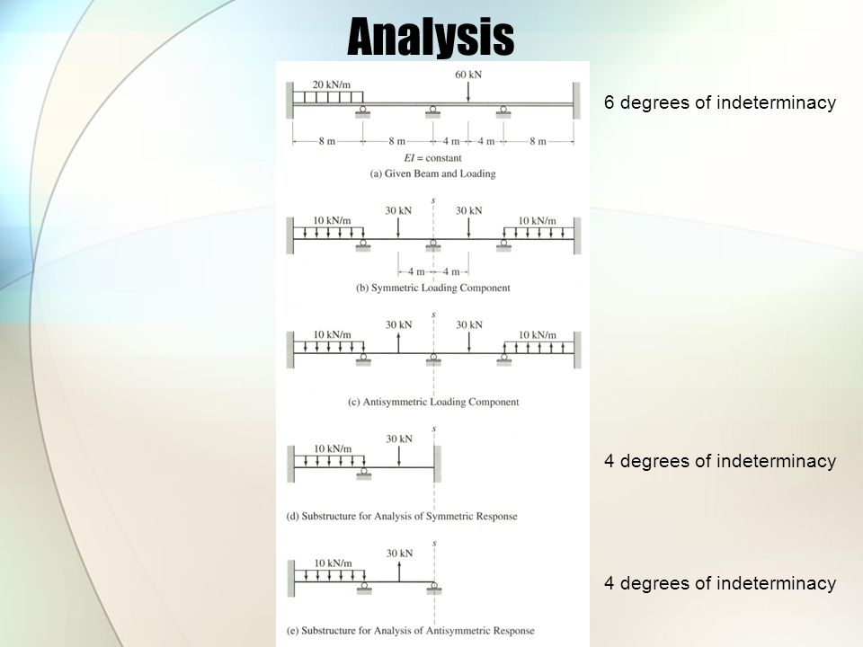 Analysis 6 degrees of indeterminacy 4 degrees of indeterminacy