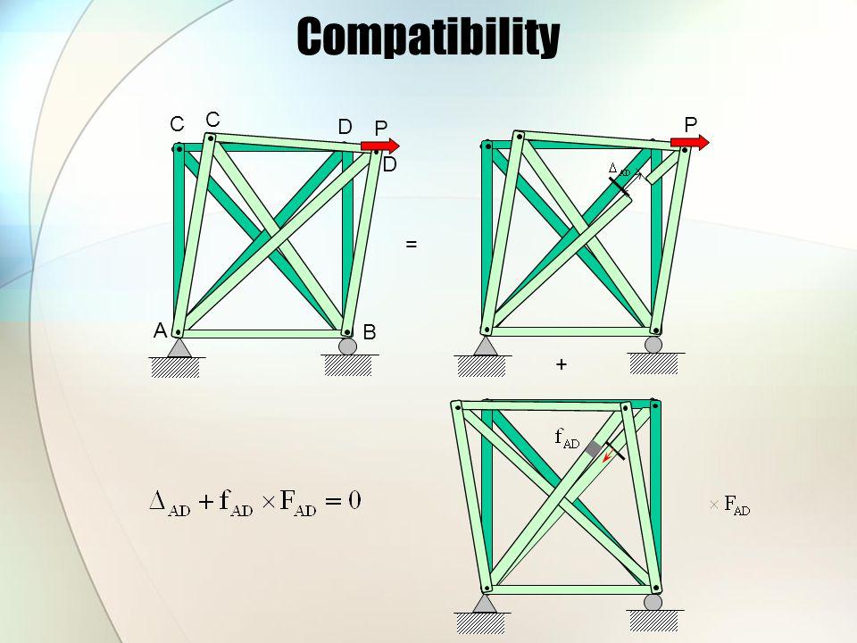 Compatibility C C D P P D = A B + 1 1