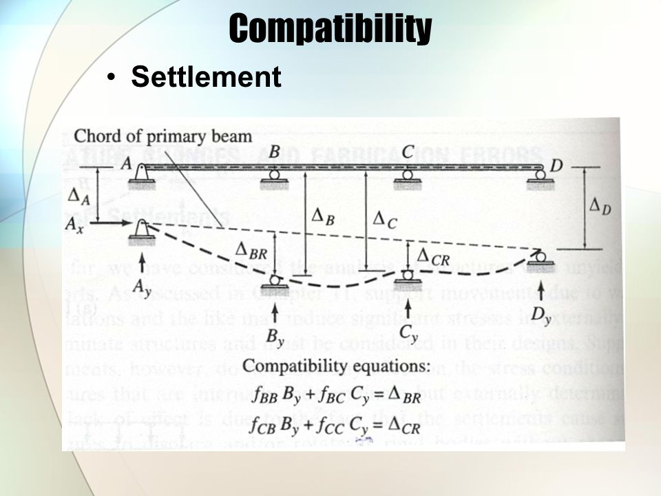 Compatibility Settlement