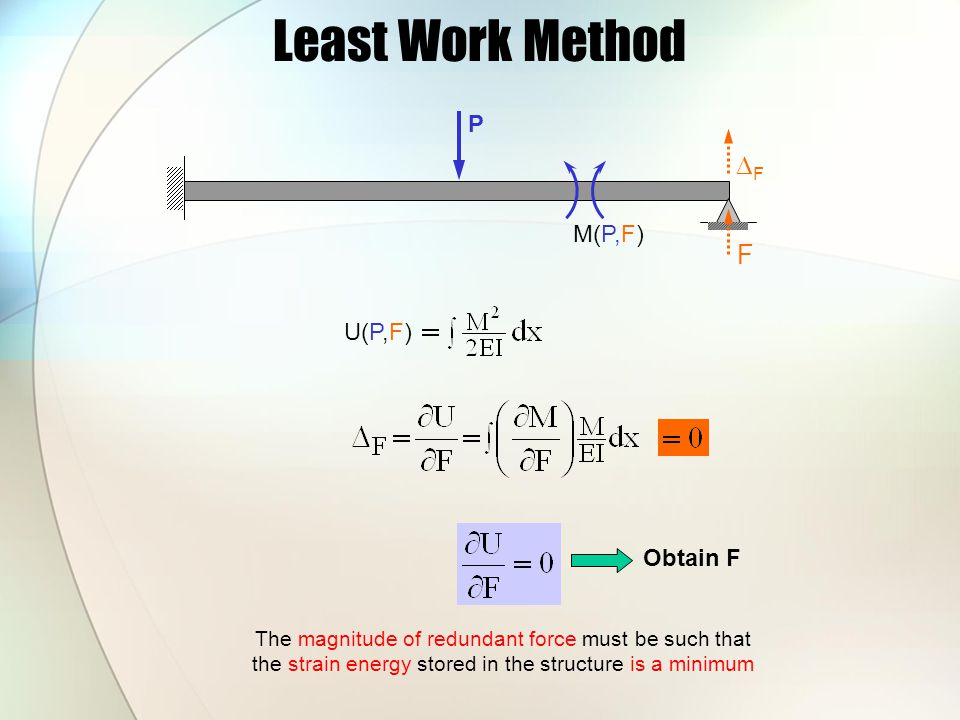 Least Work Method DF F P M(P,F) U(P,F) Obtain F