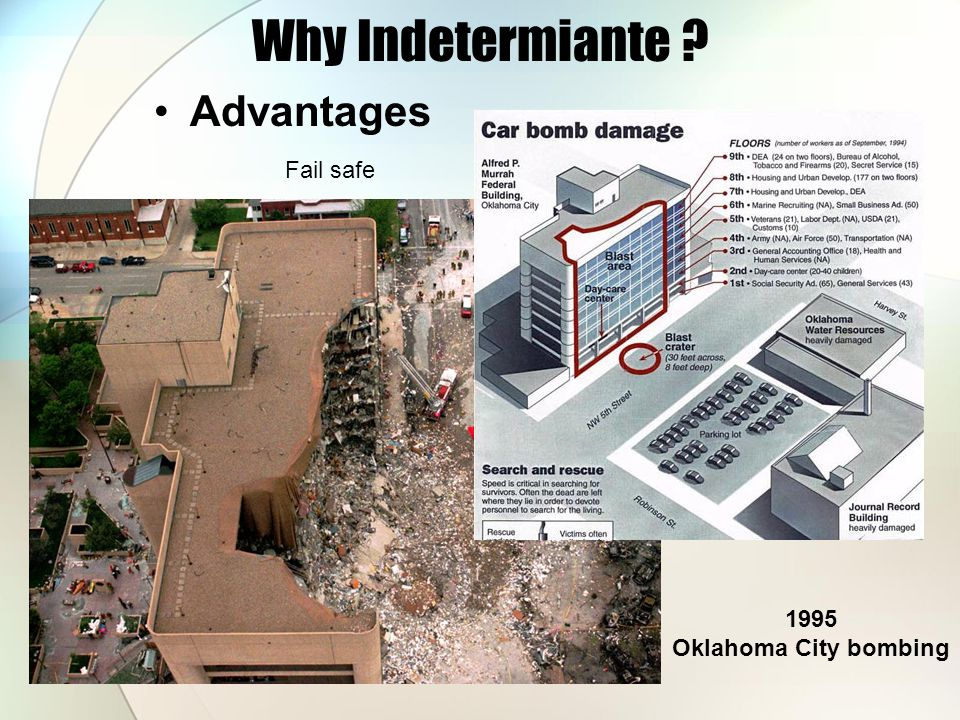 Why Indetermiante Advantages Fail safe 1995 Oklahoma City bombing