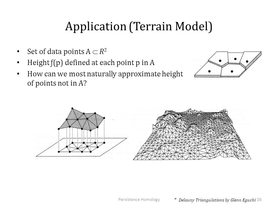 Application (Terrain Model)