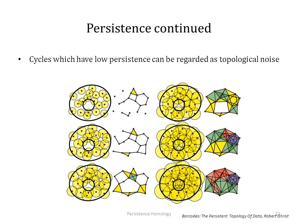 Persistence continued