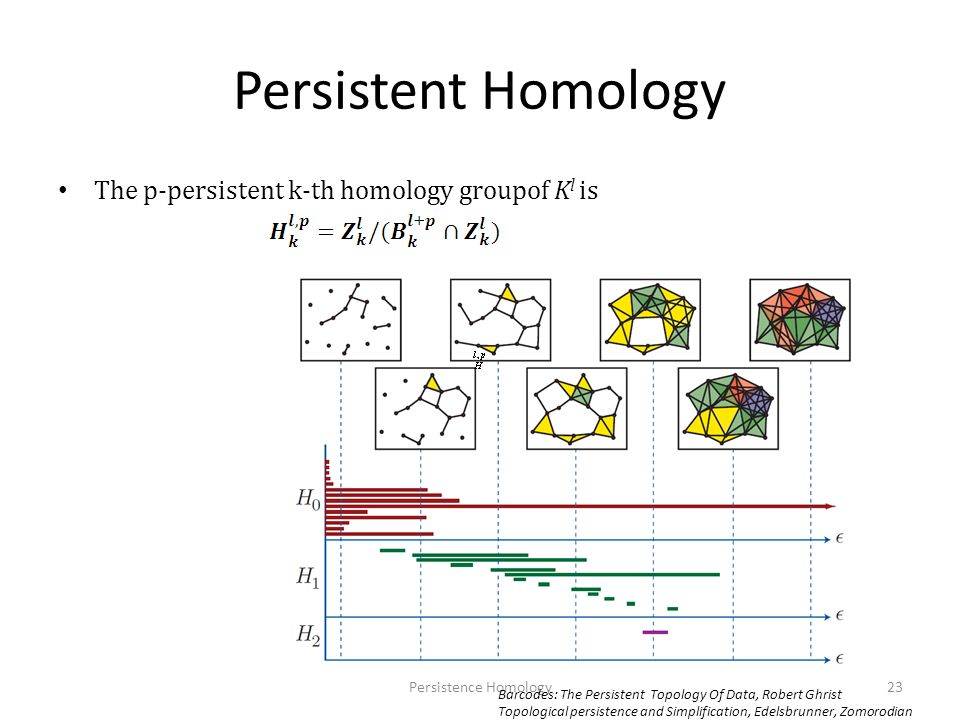 Persistent Homology The p-persistent k-th homology groupof Kl is