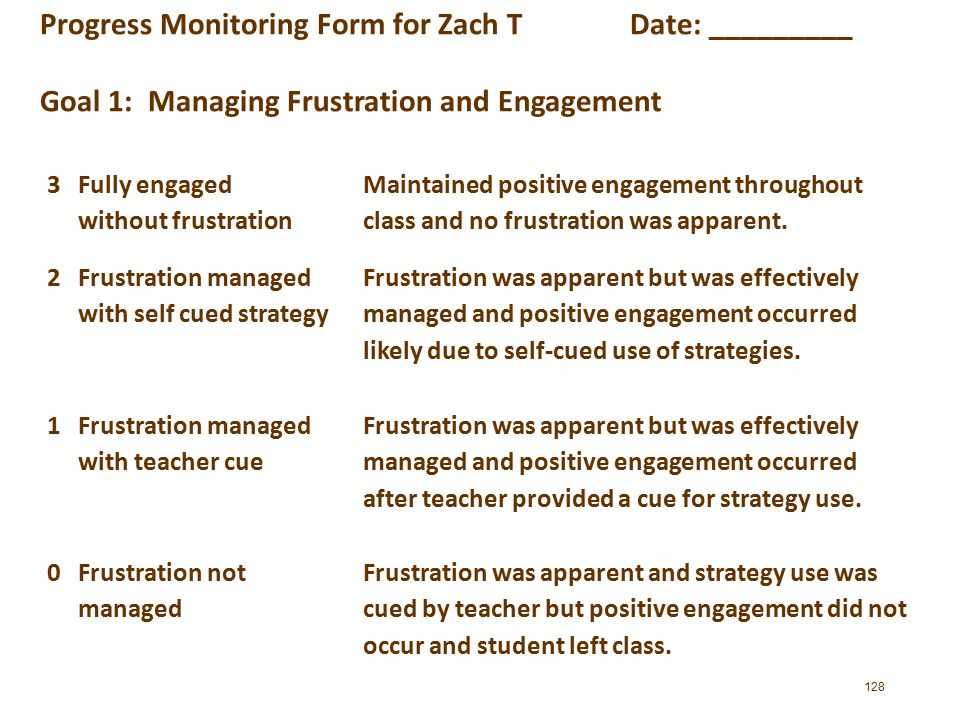 Progress Monitoring Form for Zach T Date: _________