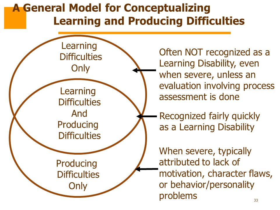 A General Model for Conceptualizing