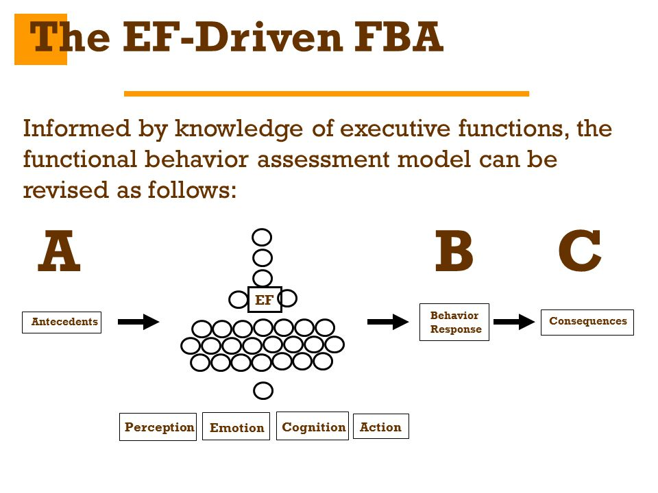 The EF-Driven FBA Informed by knowledge of executive functions, the functional behavior assessment model can be revised as follows: