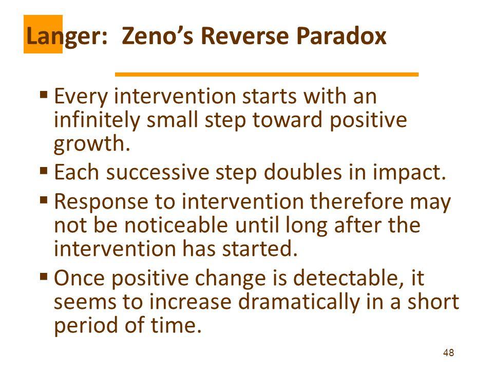 Langer: Zeno's Reverse Paradox
