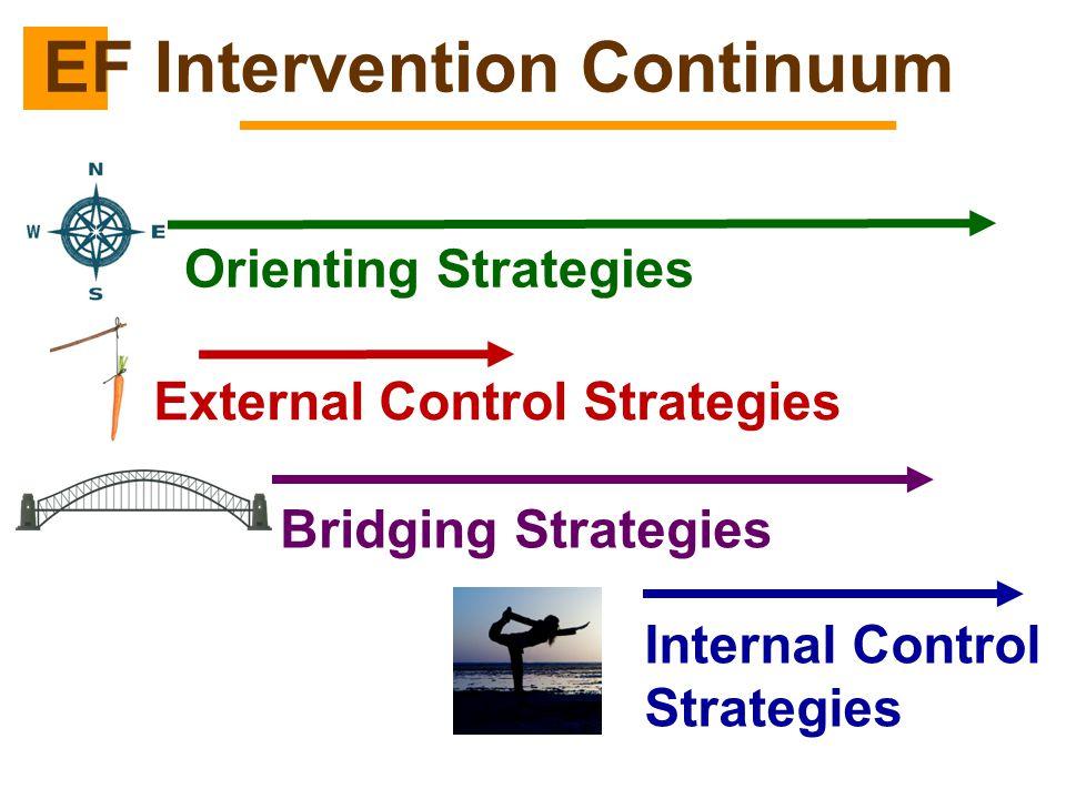 External Control Strategies