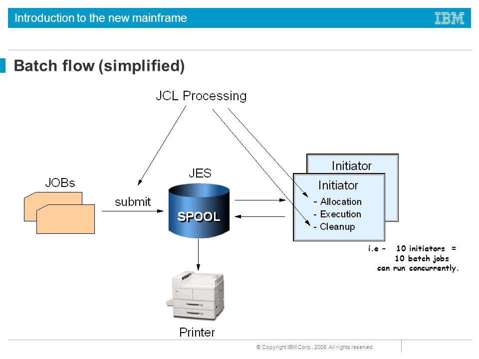 Batch flow (simplified)